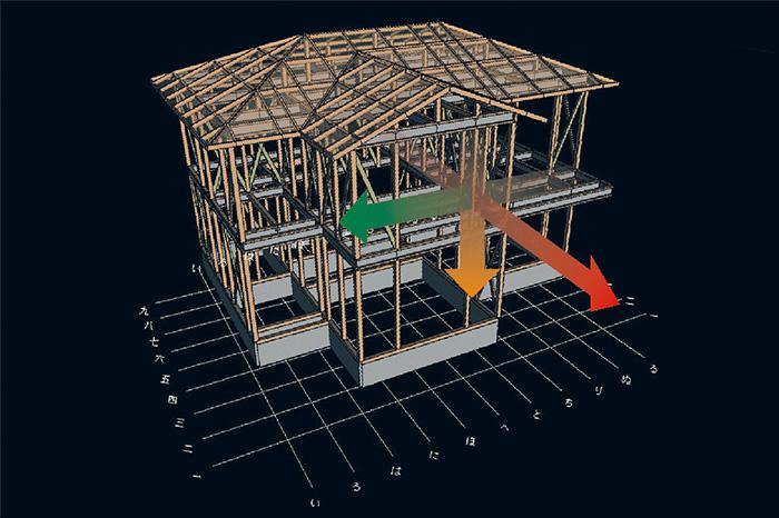 木造住宅にこそ取り入れるべき「構造計算」。画像