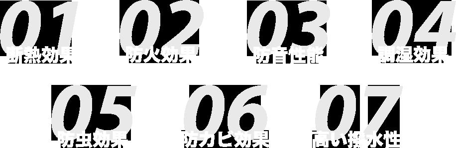 セルローズファイバー7つの特徴