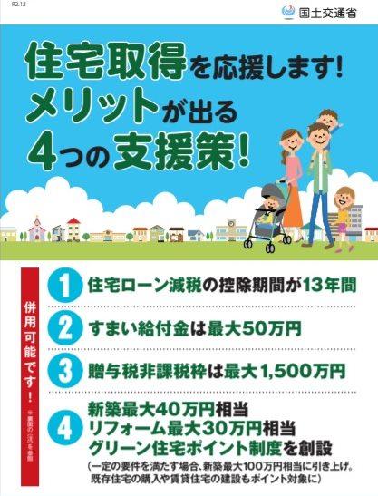 住宅取得の支援策